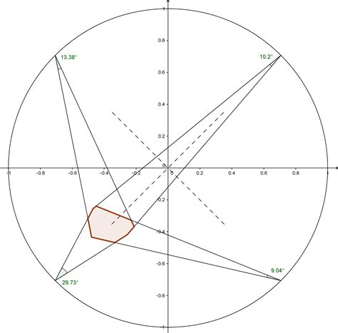 how many four sided figures appear in the diagram below geometry determining the position of a polygon inside a