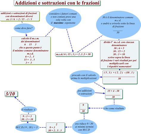 addizionare e sottrarre frazioni con denominatori diversi addizioni e sottrazioni di frazioni con denominatori