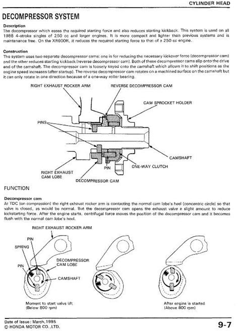 Decompression: Xr650l Decompression System