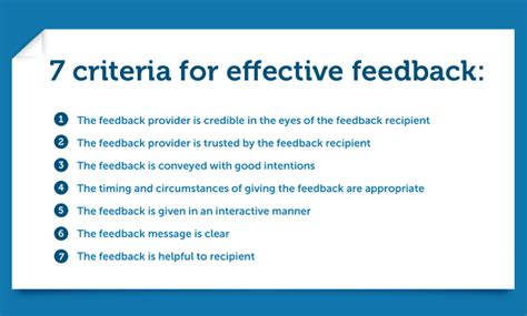 Quotes About Giving Feedback Quotesgram