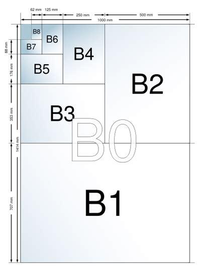 Kertas A5 What Is A4 Paper Jpp Far East S Pte Ltd