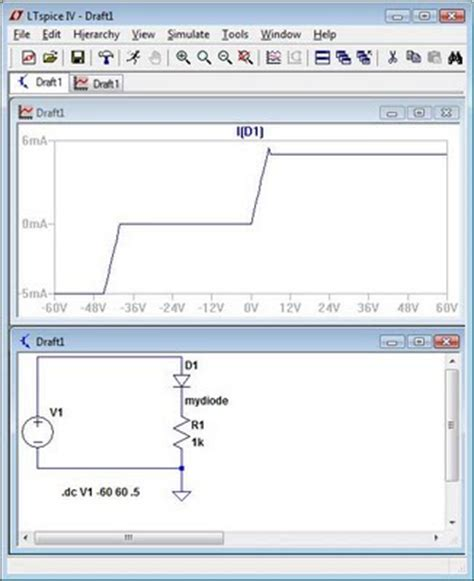 spice diode breakdown voltage diode characteristics in ltspice 28 images eastham modeling diode breakdown voltages in