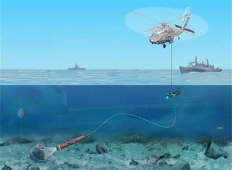 file:archerfish airborne mine neutralization system.jpg
