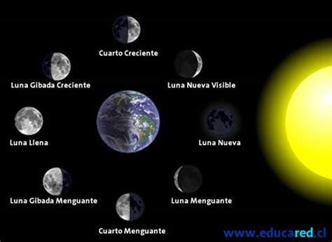 fases de la luna elmundomagicodelprescolar fases de la luna