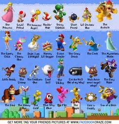 mario characters super mario bros photo 32844711