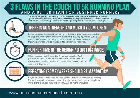 couch to 5k training schedule beginner 3 flaws in the couch to 5k running plan and a better plan