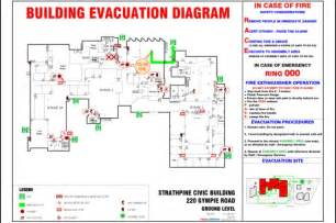 emergency evacuation plan template pin emergency evacuation plan template on