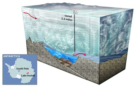 cross section of the world 9 of the world s deepest lakes britannica com