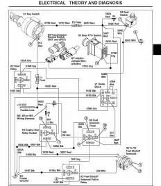 kubota fuel shut solenoid wiring diagram fuel free printable wiring diagrams
