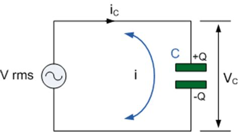 ac signal through capacitor capacitance in ac circuit electronics