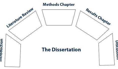 Methodology Section Of Research by Methodology Section Of Research Paper Exle