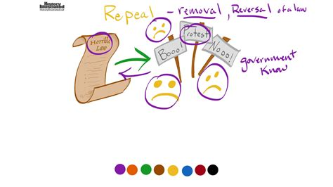 Definition For Repeal Definition For