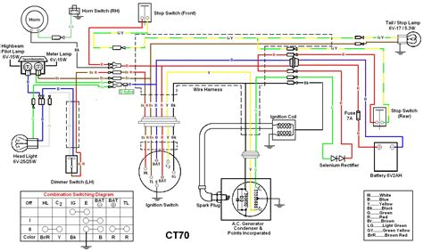 arctic cat wiring diagram arctic free engine image for