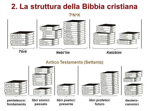 antico testamento libri la biblioteca di dio introduzione alla bibbia ppt