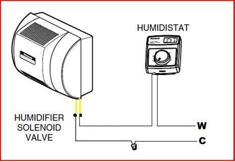 wiring bypass humidifier to furnace doityourself.com