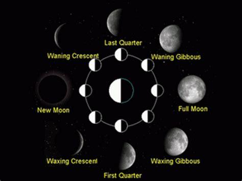 fase bulan   kevin salvastory h