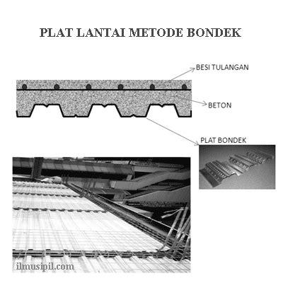 Ram Besi Cor plat lantai komposit baja dan beton metode bondek autos post