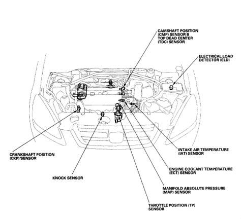 dash  showing  orange engine light    times     autozone store