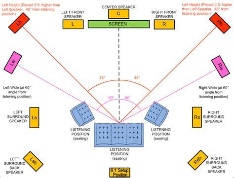 direct tv surround sound wiring diagram yamaha surround