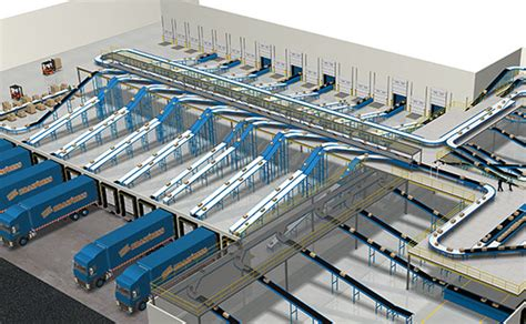 Floor Layout by Conveyor System Design Services Engineering Material