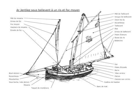 catamaran definition en francais vocabulaire bateau moteur bateau occasion