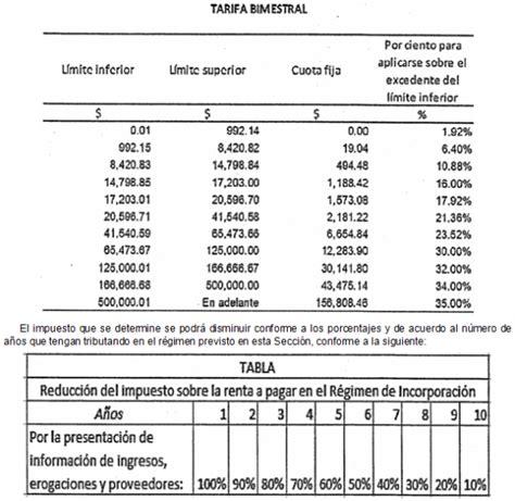 tarifas isr 2016 sueldos y salarios diario oficial tarifa anual art 152 lisr 2016 2017 01 03 e1483490037868