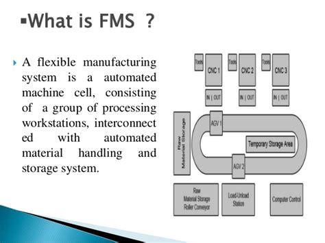 layout design for flexible manufacturing systems flexible manufacturing system
