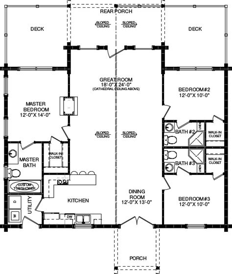 wateree iv plans information southland log homes wateree iv plans information southland log homes
