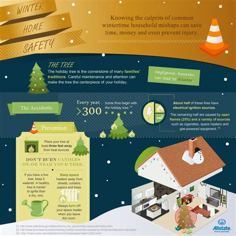 christmas tree safety tips infographic