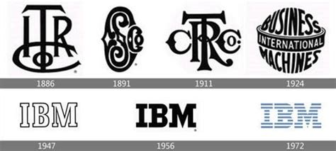Kaos Distro Desain Minimalist Logo beautiful company logos 25 logos of brands and