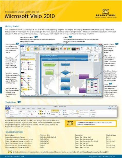 microsoft visio tips microsoft visio 2010 start reference card 6 page