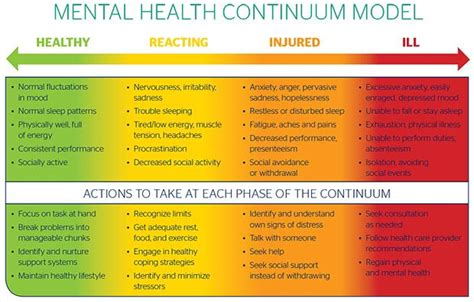 section 127 mental health act mentalhealthcontinuum hashtag on twitter