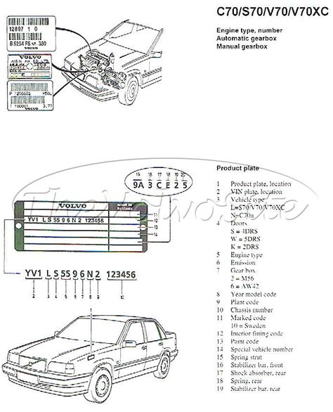 motor repair manual 2001 volvo s40 transmission control volvo v70 2 5 2005 auto images and specification