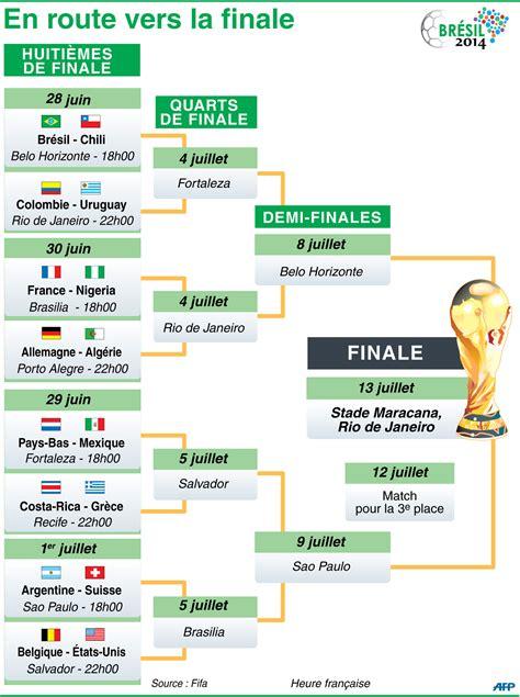 Nigeria Calendrier 2018 Coupe Du Monde 2014 Huiti 232 Mes De Finale Le Nigeria Quot N