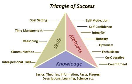 knowledge mpower360