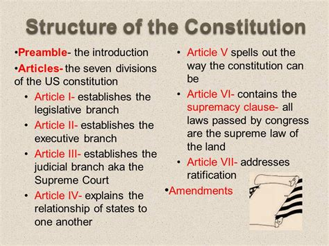 7 sections of the constitution the u s constitution lesson ppt video online download