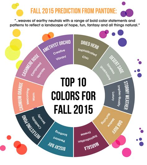 top 10 pantone colors for the 2015 fall