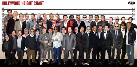Gamis Aqila Syar I Wollycrape Size M Actors Height Comparison Search Cinema