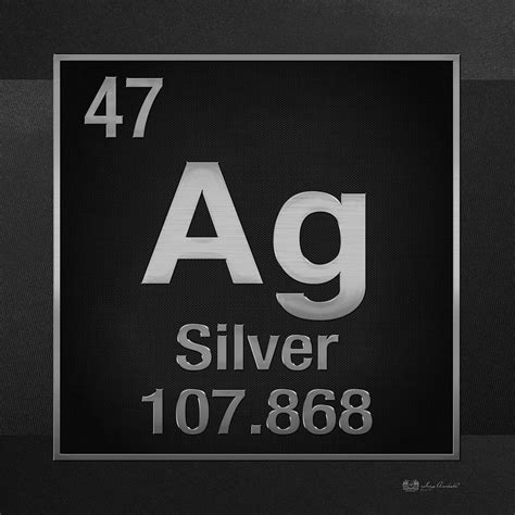 Silver Symbol Periodic Table by Periodic Table Of Elements Silver Ag Silver On Black