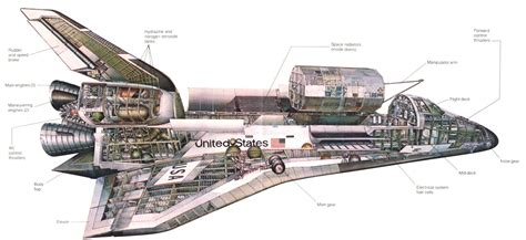 what is a cutaway diagram nasa the orbiter