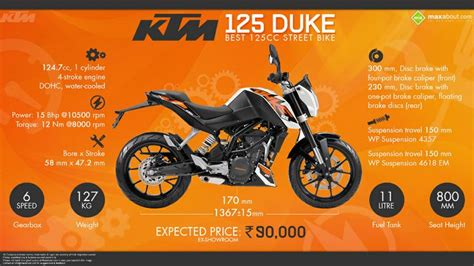 Ktm 125cc Price In India Ktm 125 Duke Best 125cc Bike Maxabout Autos