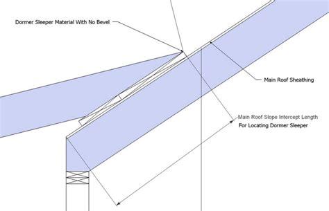 Shed Dormer Roof Pitch Dormer Shed Roof Rafter Framing Calculator
