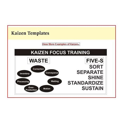 free kaizen templates to assist with training and