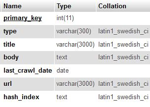 date format in mysql while inserting java jdbc inserting date values into mysql stack overflow
