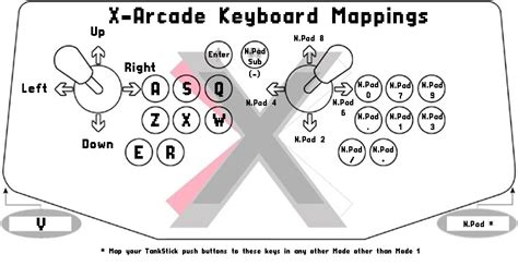 retropie us keyboard layout mapping x arcade tankstick to multiple emulators ahk