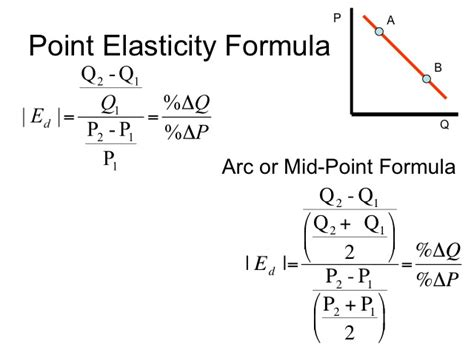 econ 150 microeconomics image gallery microeconomics formulas
