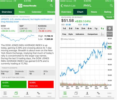 supplement app best mobile apps to supplement trading stockstotrade