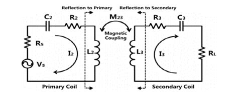 inductive coupling coils inductive coupling coils 28 images how inductive sensors work zettlex wireless power