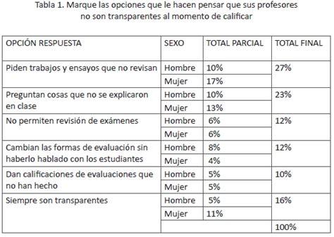 preguntas hipotéticas para una entrevista textos gua para profesores ministerio de educacin ecuador