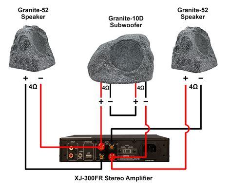 earthquake sound rock  granite  subwoofer grey earthquake sound home audio distributor